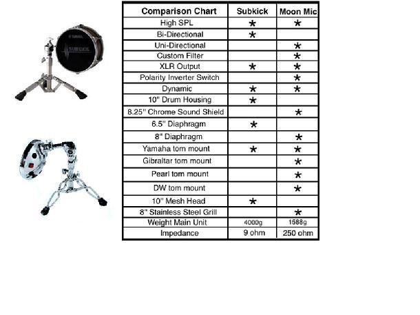 sub kick moon mics llc. Black Bedroom Furniture Sets. Home Design Ideas